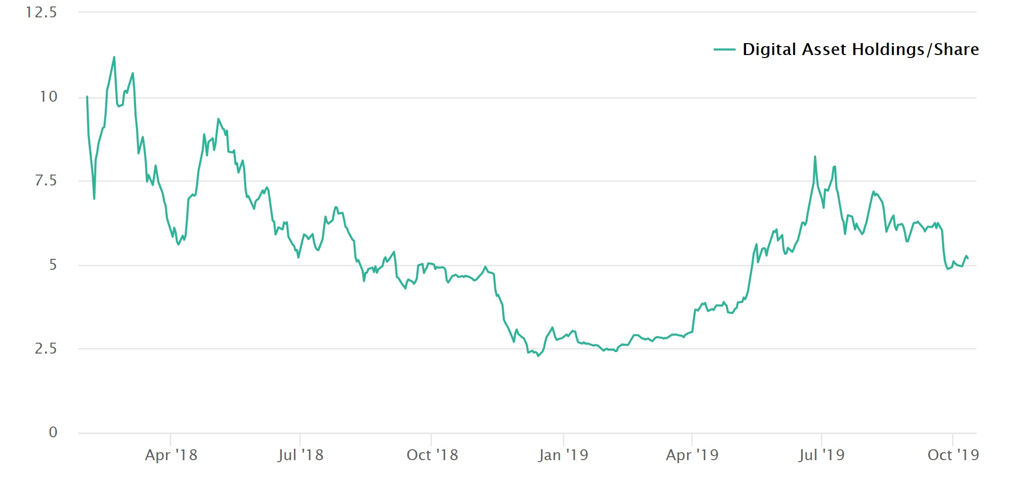 Diversified Crypto Fund Receives U.S. Regulatory Approval