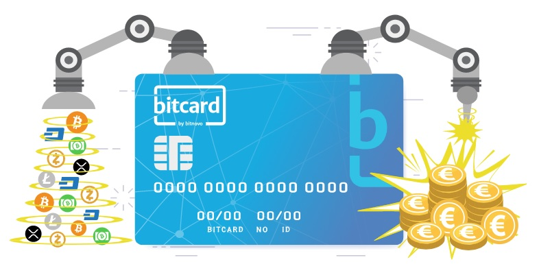These Debit Cards Will Help You Spend Your BCH Anywhere